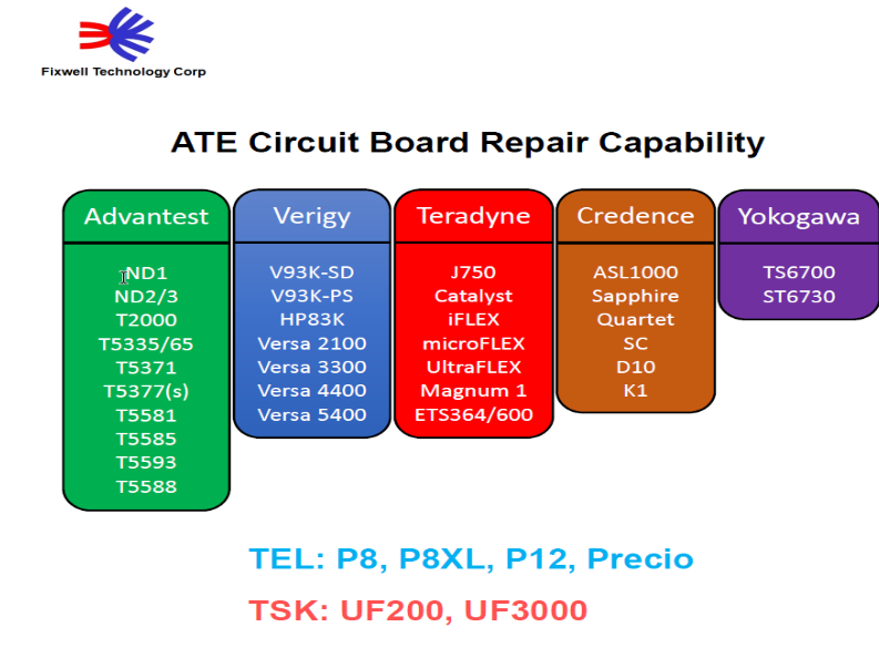 ATE Circuit Board Repair Capability